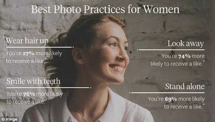 想增加约会成功率,应该怎么发照片,怎么聊天,怎么发表情?